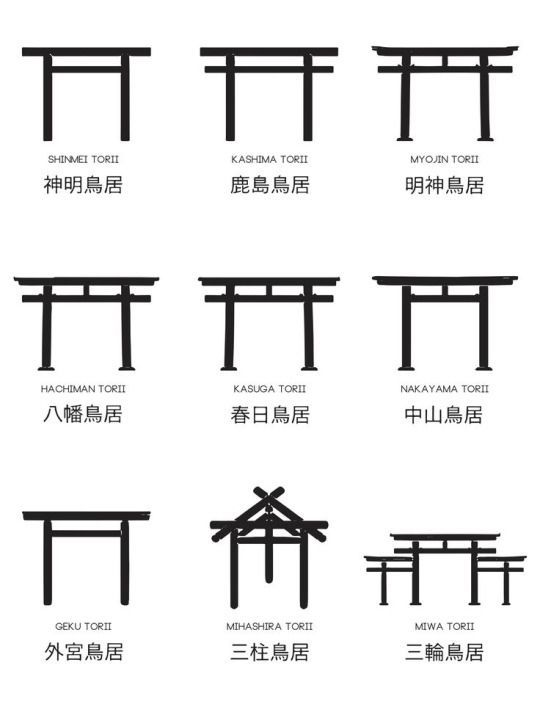 Various types of Torii Gate