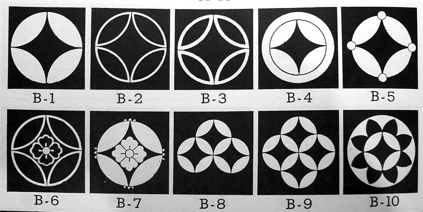 Kamon based on Shippo pattern