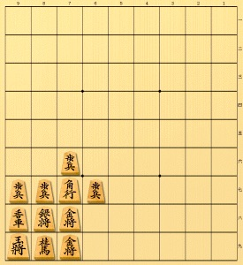 Shogi strategy, Anaguma
