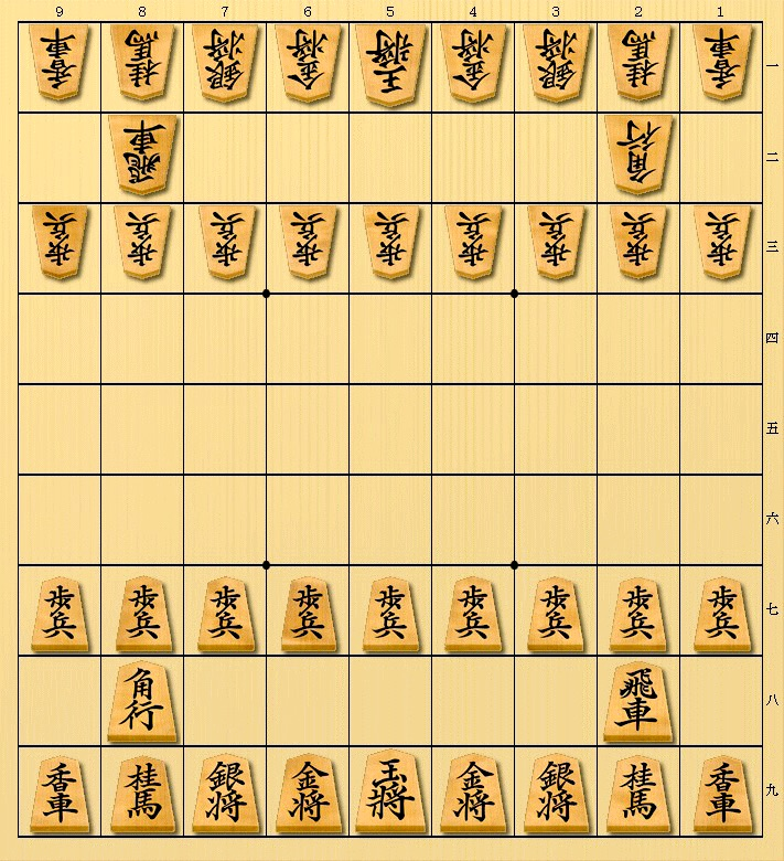 Beginning arrangement of Shogi