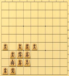 Shogi strategy, Kin Yagura formation
