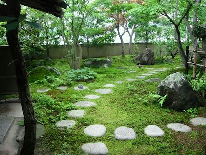 Tea House Garden called Roji